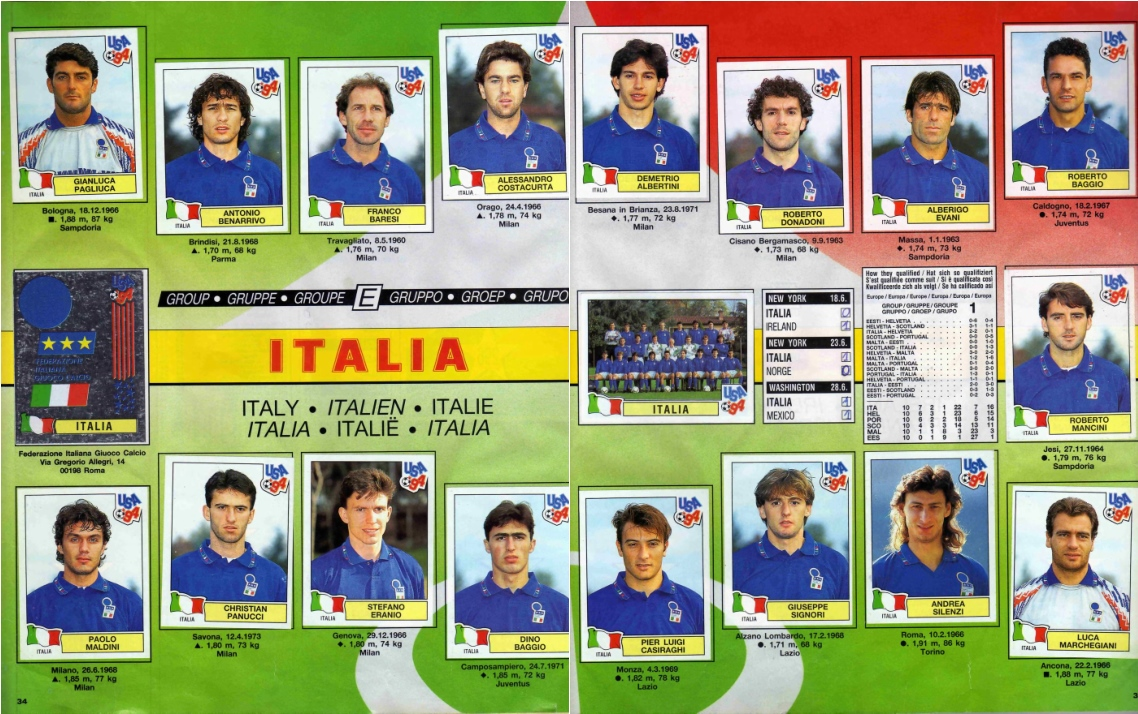 italia stickers world cup 1994
